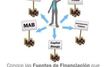 Taller de Financiación de la Innovación