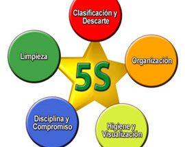 PRODUCTIVIDAD 5S: EFICIENCIA PARA LA EMPRESA Y LOS TRABAJADORES