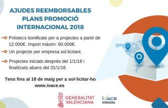 Ayudas reembolsables para la puesta en marcha de los planes de promoción internacional 2018 (préstamos bonificados)