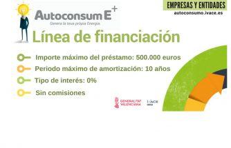 Financiación bonificada para proyectos de autoconsumo eléctrico