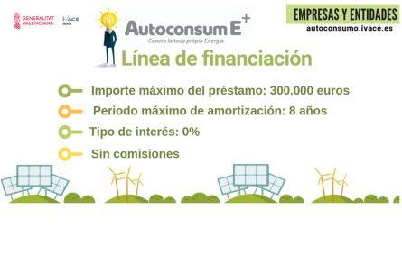 Financiación bonificada para proyectos de autoconsumo eléctrico en empresas y entidades