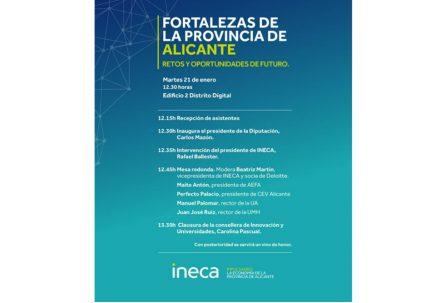 Fortalezas de la provincia de Alicante - Retos y oportunidades de futuro