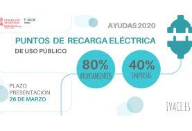 Ayudas para instalación de infraestructuras de recarga para vehículos eléctricos