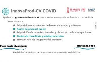 INNOVAProD-CV COVID - Subvenciones a proyectos de innovación de producto para respuesta a emergencias sanitarias 2020