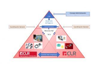 CLR adecua su estructura corporativa para afrontar una nueva estrategia