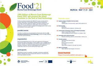Food'21, un evento interesante para empresas de IBIAE