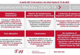 Medidas COVID-19 de la GVA desde el 15 de marzo al 12 de abril