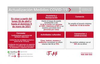 Nuevas medidas Covid-19 en la Comunitat Valenciana desde el 26 de abril