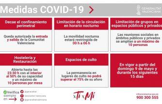 Actualización de medidas COVID-19 en la Comunitat Valenciana